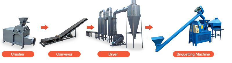 equipment list for briquetting production process