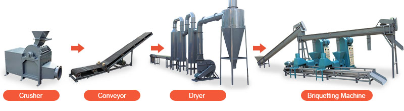 processing equipment for complete biomass briquetting plant
