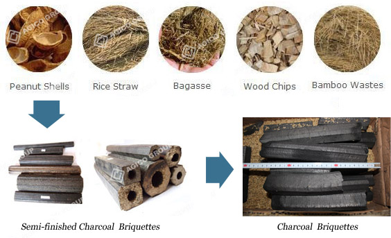 Wood Briquette Maker ~ How much wood briquettes can be
